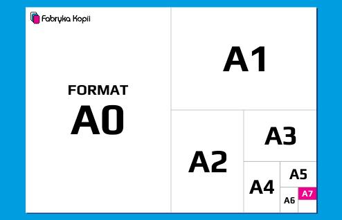 Format A7